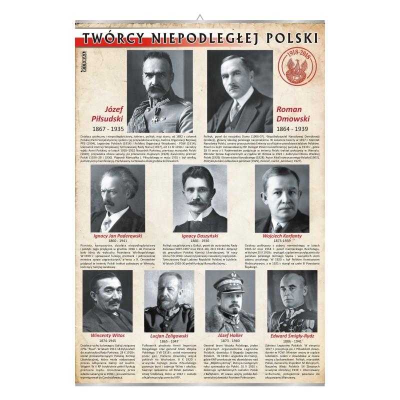 Twórcy niepodległej Polski