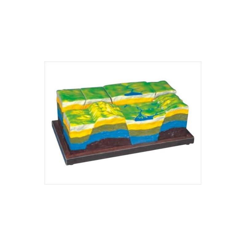 Model struktury warstw i ukształtowania terenu