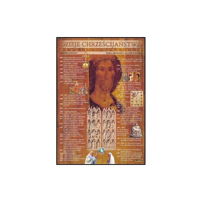 Dzieje chrześcijaństwa II tysiąclecie