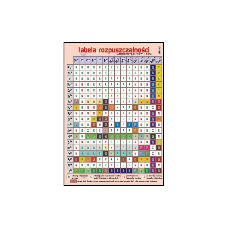 Tabela rozpuszczalności