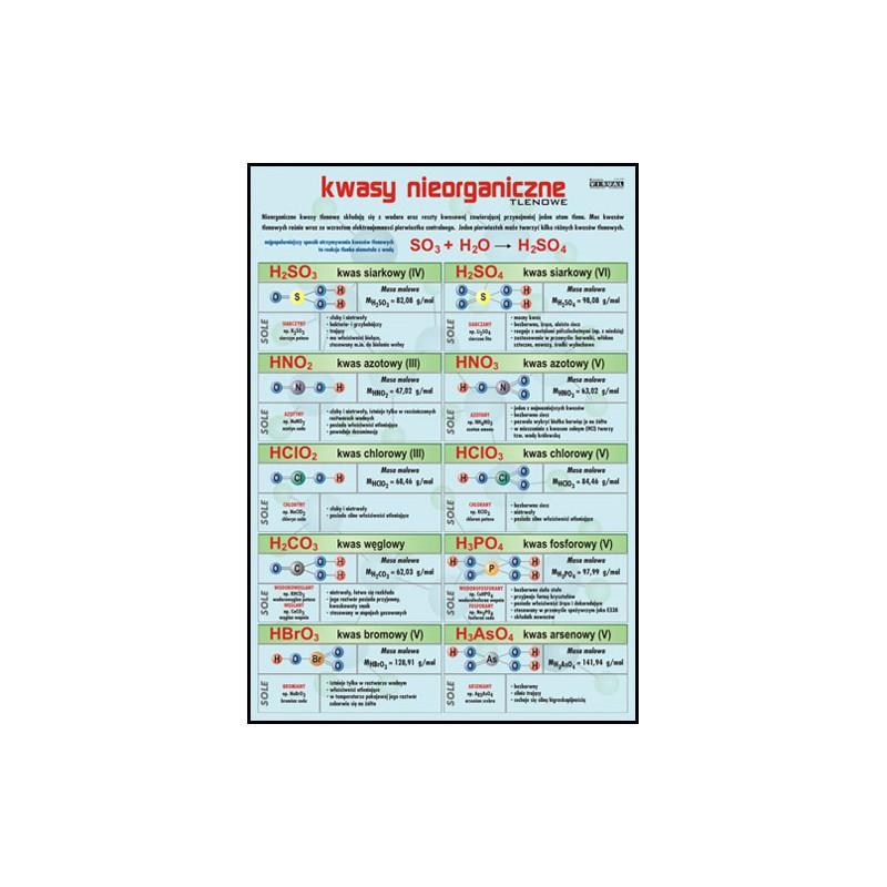 Tlenowe kwasy nieorganiczne